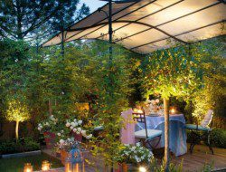 How's this for a romantic dinner right in your backyard?